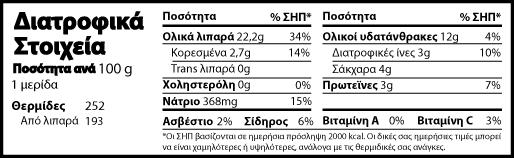 Διατροφικά στοιχεία σαλάτας κινόα παντζάρι