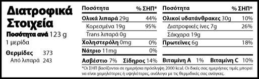 Διατροφικά στοιχεία χαλβά με ινδοκάρυδο