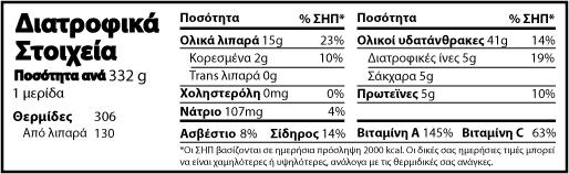 Διατροφικά στοιχεία αναποφλοίωτου ρυζιού με πράσα